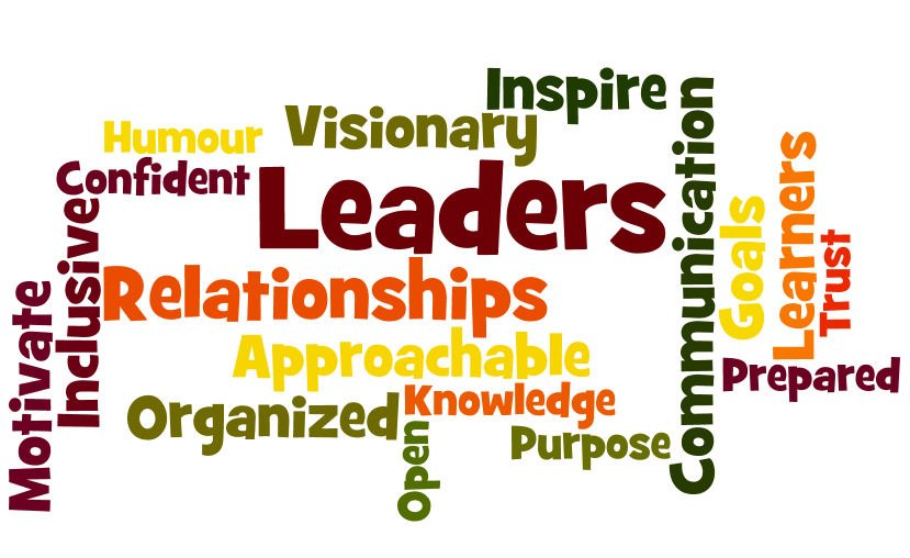 Why i am a good leader essay